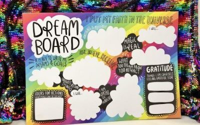 Vision Boards – Why?